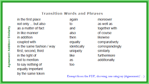 transition words Pinterest