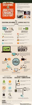 technology improving education essay  technology improving education essay