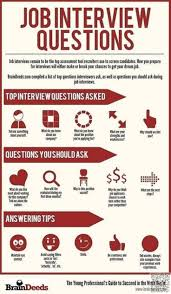 ideas about management interview questions awesome interview tips 46 lifestyle hacks that will totally save