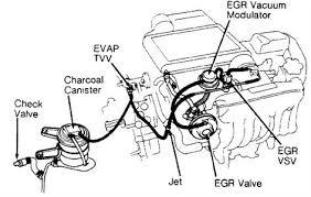 pic 3834708492621564264 1600x1200 2001 nissan sentra egr valve diagram,sentra wiring diagram images,