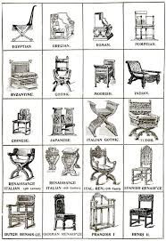 furniture period styles pictures 40 styles of chairs prop agenda antique chair styles furniture e2