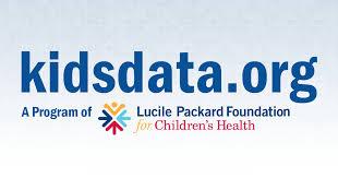Lead Poisoning Summary - Kidsdata.org