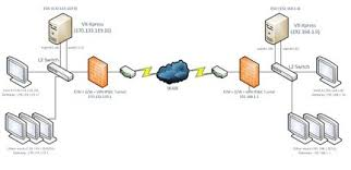 simple network diagram photo album   diagramssp network
