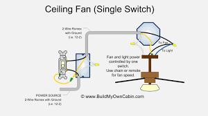 ceiling fan pull chain light switch wiring diagram wiring wiring facts ceiling fans