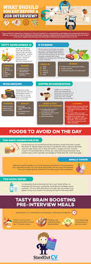 best images about job interview tips interview what should you eat before an interview
