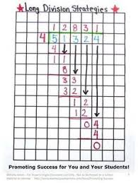 Pinterest     The world     s catalog of ideas Free Long Division  Graph paper is an essential strategy for teaching beginning long division to