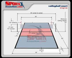 volleyball court dimensions diagram   court  amp  field dimension    volleyball court dimensions diagram lrg