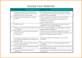 personal vision statement examples for students case personal vision statement examples for students vision statement examples t3pm97ha png