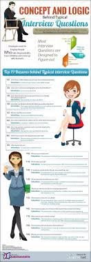 17 best ideas about commonly asked interview questions on how should i prepare for a customer success engineer interview what questions are commonly asked