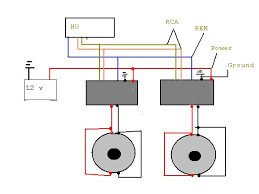 wiring diagram for 2 car amps the wiring diagram wiring diagram for 2 car amps wiring wiring diagrams for wiring diagram