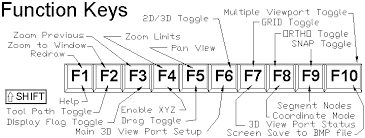 Image result for FUNCTION KEY