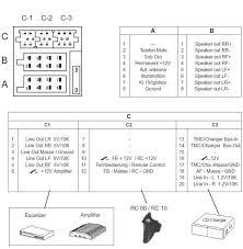 wiring diagram for peugeot 307 wiring image wiring peugeot 307 wiring diagram 2004 wiring diagram on wiring diagram for peugeot 307