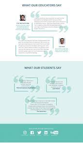 learning teaching hub openlearning company progress report 2015 16