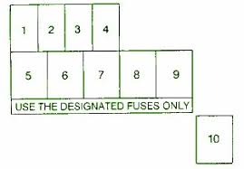 2005 g35 fuel filter wiring diagram for car engine blue grand caravan also 2000 land rover discovery wiring diagram also infiniti g35 fuse box tail