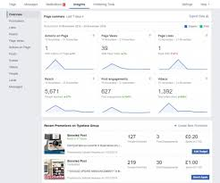social media kpis which should you monitor to determine success social media kpis what social media metrics should you monitor to determine success click