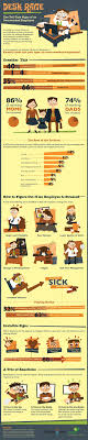 must see job satisfaction pins business management infographic the tell all signs of an overworked employee