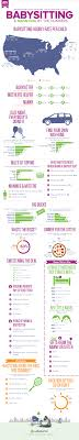 today s hint money saving strategies for paying babysitters urbansitter 2015 babysitter nanny childcare rates inforgraphic logo