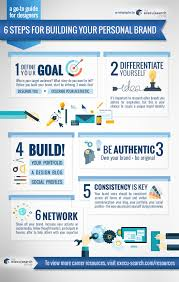 infographic building your personal brand execu search a blog or updating your social media profiles effectively building your personal brand will ensure you are viewed as a skilled creative professional by