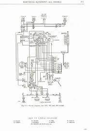 land rover faq repair maintenance series electrical wiring diagram late 1951 and 1952 1953 models