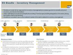 management resume cover letter   greenduir coinventory management   management resume cover letter