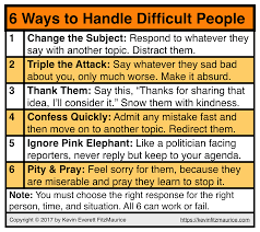 how to handle difficult people using strategies 6 ways to handle people