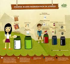 garbage segregation essay   essay topicssegregation of waste essay help image