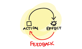 designing great feedback loops   smashing magazinefeedback loops diagram