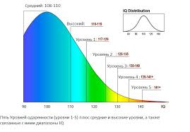 И.В. Каракчиева, И.И. <b>Комарова</b>. Действующая ...