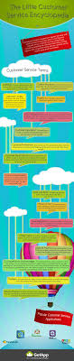 best images about customer service in the clouds the little customerservice encyclopedia