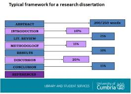 Structure  Research Dissertation Home   University of Cumbria