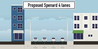 bike anchorage room to improve the spenard road