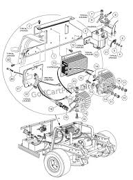 wiring diagram club car golf cart wiring diagram schematics 2000 2005 club car ds gas or electric club car parts amp accessories wiring diagram for gas club car golf cart