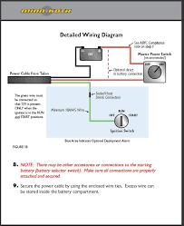 minn kota wiring diagram 24 volt solidfonts minn kota 24 volt trolling motor wiring diagram solidfonts