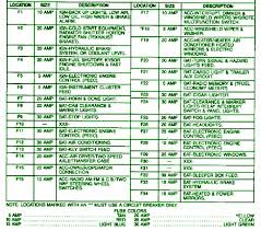 wiring diagram for international truck the wiring diagram international 4300 a c wiring diagram wiring diagram and hernes wiring diagram