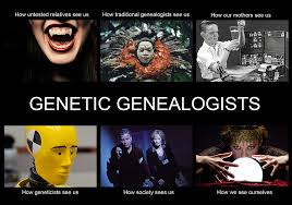 Who we are, genealogy books, genetics for genealogy, DNA