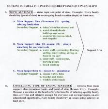 outline for persuasive essay how to create a persuasive essay outline essay writing