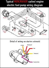 boat wiring diagram trophy wiring diagrams trophy boat wiring diagram trophy wiring diagrams