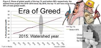 Image result for wealth corruption greed