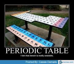 Periodic table | Memes.com via Relatably.com