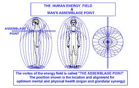 ASSEMBLAGE POINT ENERGY FIELD