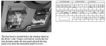 cadillac catera fuse box diagram wiring diagrams online