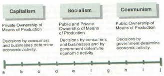 social democracy vs communism essay   essay for you    social democracy vs communism essay   image