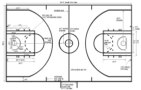 basketball court dimensions   how to make a basketball court    basketball court dimensions  basketball court  basketball court diagram  basketball court layout