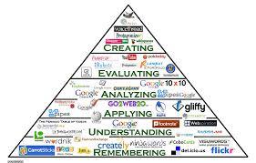 Creativity  amp  Critical Thinking SlideShare