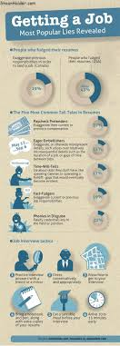 images about career tips and tricks 1000 images about career tips and tricks infographic resume interview and job seekers