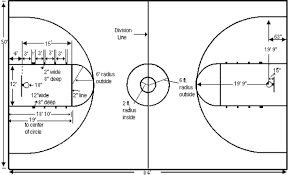 basketball court diagram  gym floor layout template   friv  gameshigh basketball court dimensions