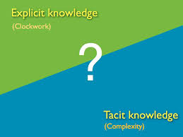 technical knowledge and practical knowledge internet time blog informal learning research3 374
