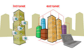 intranet and extranet  intranet vs extranetan extranet can be understood as an intranet mapped onto the public internet or some other transmission system not accessible to the general public
