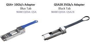 QSA Adapters Get Even Better at <b>25Gb</b>/s | <b>Mellanox</b> Technologies ...