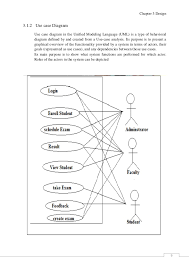 online examination systemchapter  designclass diagram